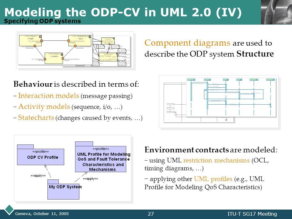LOGO Geneva, October 11, 2005 ITU-T SG17 Meeting27 Modeling the ODP-CV in UML 2.0 (IV) Specifying ODP systems Behaviour is described in terms of: Inte