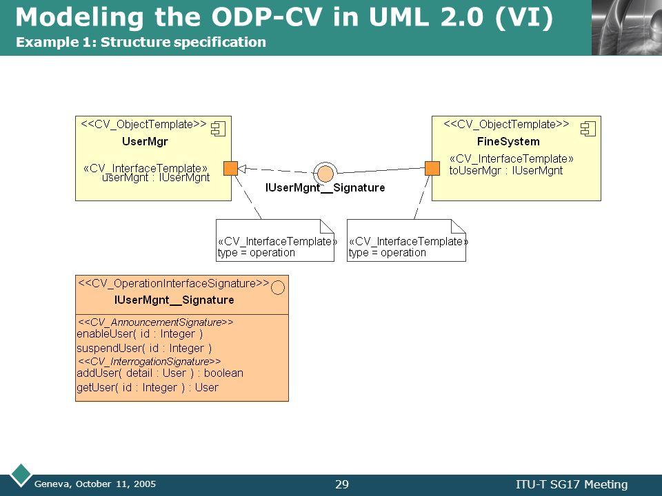 LOGO Geneva, October 11, 2005 ITU-T SG17 Meeting29 Modeling the ODP-CV in UML 2.0 (VI) Example 1: Structure specification