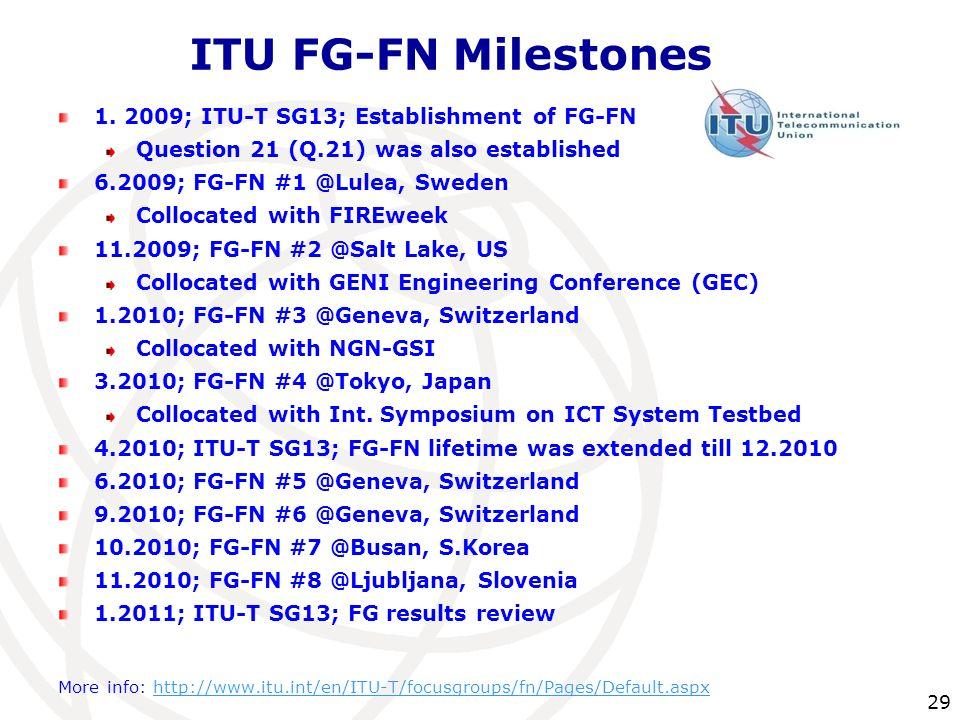 ITU FG-FN Milestones 1. 2009; ITU-T SG13; Establishment of FG-FN Question 21 (Q.21) was also established 6.2009; FG-FN #1 @Lulea, Sweden Collocated wi