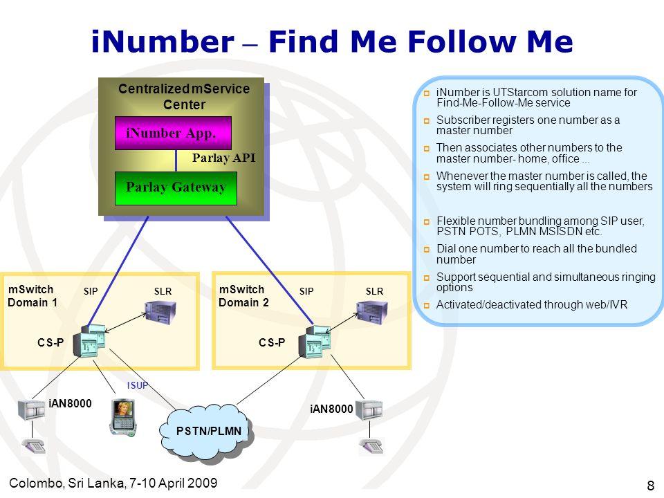 Colombo, Sri Lanka, 7-10 April 2009 8 iNumber – Find Me Follow Me CS-P ISUP mSwitch Domain 1 SIP SLR Provisoning Center PSTN/PLMN Parlay Gateway Parla