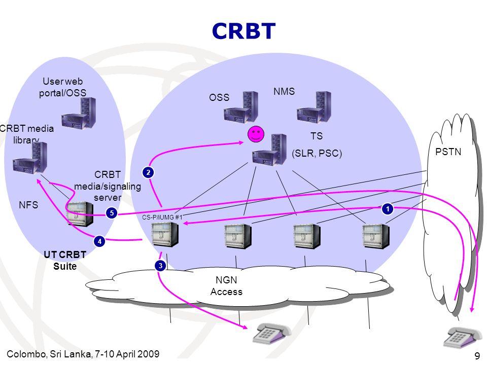 Colombo, Sri Lanka, 7-10 April 2009 9 CRBT OSS NMS CS-P/iUMG #1 TS (SLR, PSC) PSTN NGN Access NGN Access UT CRBT Suite CRBT media library User web por