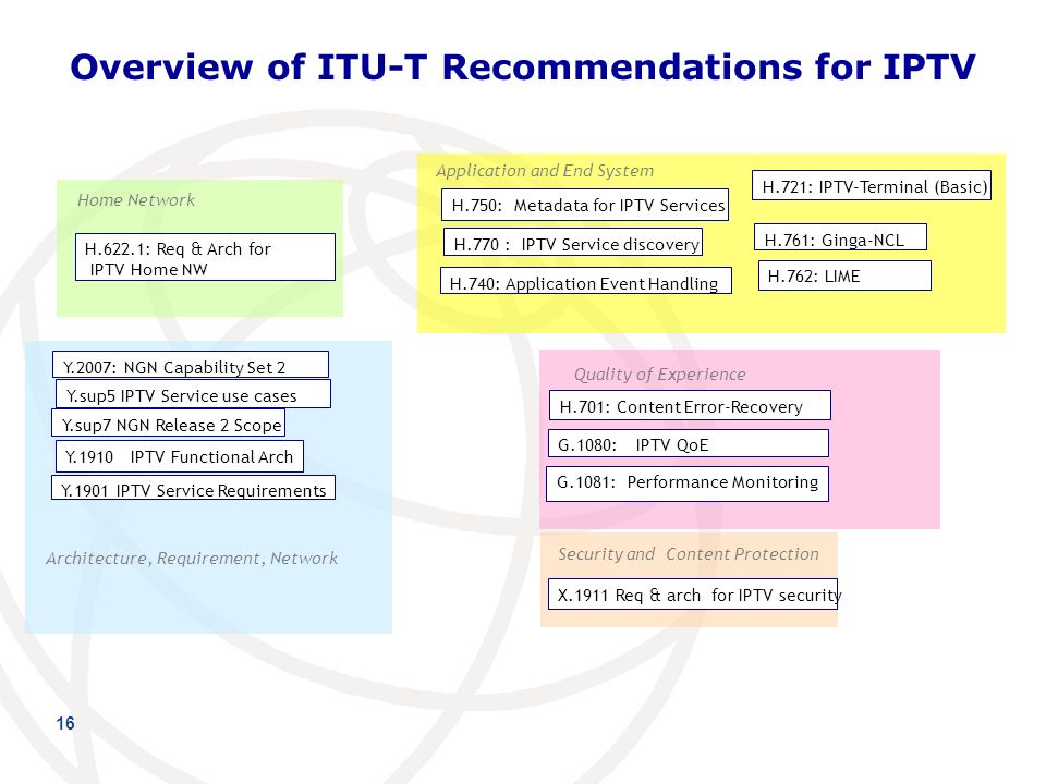 Overview of ITU-T Recommendations for IPTV 16 Y.1901 IPTV Service Requirements Y.1910 IPTV Functional Arch Y.sup5 IPTV Service use cases G.1080: IPTV QoE G.1081: Performance Monitoring X.1911 Req & arch for IPTV security H.622.1: Req & Arch for IPTV Home NW H.750: Metadata for IPTV Services H.701: Content Error-Recovery H.770 : IPTV Service discovery Y.2007: NGN Capability Set 2 Architecture, Requirement, Network Security and Content Protection Quality of Experience Home Network Application and End System Y.sup7 NGN Release 2 Scope H.721: IPTV-Terminal (Basic) H.761: Ginga-NCL H.740: Application Event Handling H.762: LIME