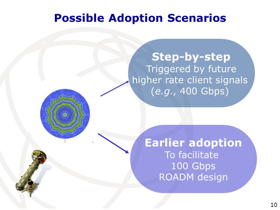 10 Possible Adoption Scenarios Step-by-step Triggered by future higher rate client signals (e.g., 400 Gbps) Earlier adoption To facilitate 100 Gbps RO