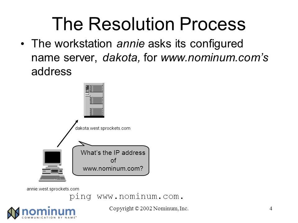 Copyright © 2002 Nominum, Inc.55 Example Unsigned Zone $TTL 86400 ; example.com.
