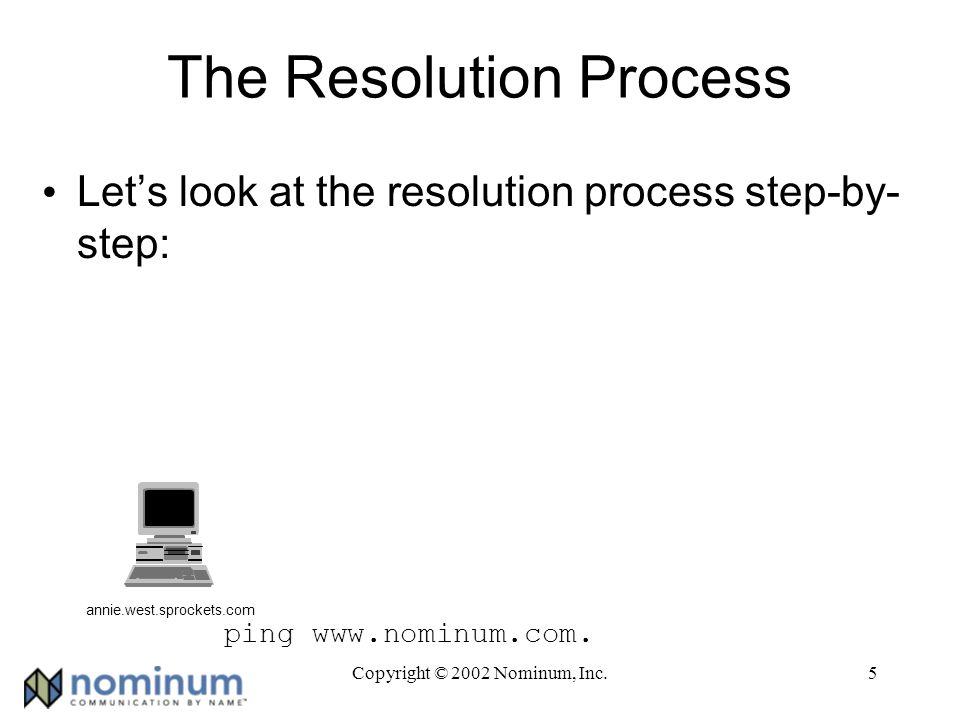 Copyright © 2002 Nominum, Inc.6 The Resolution Process The name server dakota asks a root name server, m, for www.nominum.coms address ping www.nominum.com.