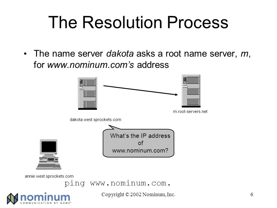 Copyright © 2002 Nominum, Inc.6 The Resolution Process The name server dakota asks a root name server, m, for www.nominum.coms address ping www.nominum.com.