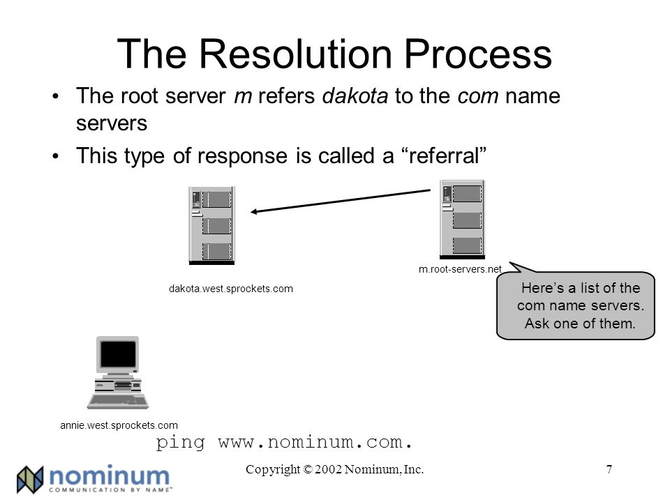 Copyright © 2002 Nominum, Inc.7 The Resolution Process The root server m refers dakota to the com name servers This type of response is called a referral ping www.nominum.com.