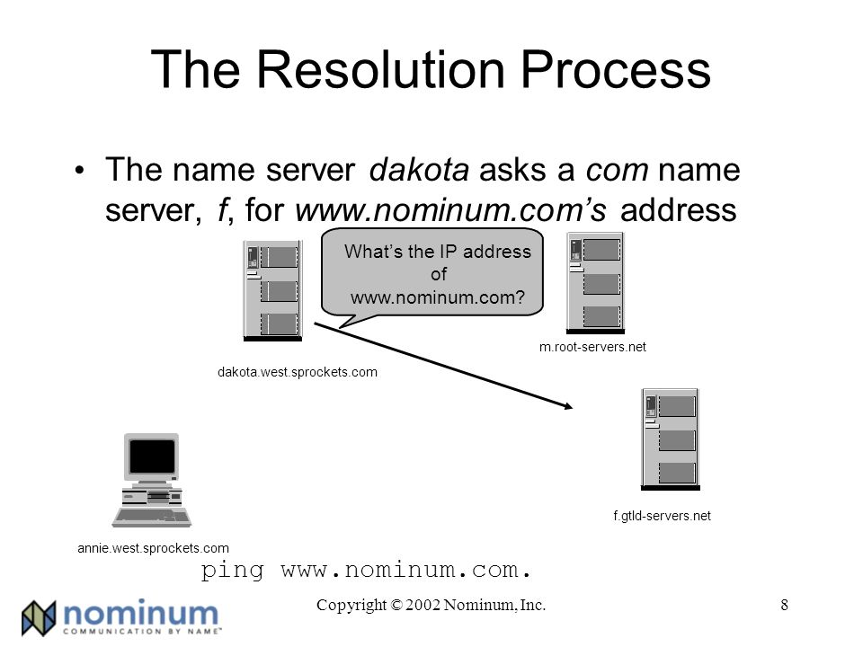 Copyright © 2002 Nominum, Inc.8 The Resolution Process The name server dakota asks a com name server, f, for   address ping