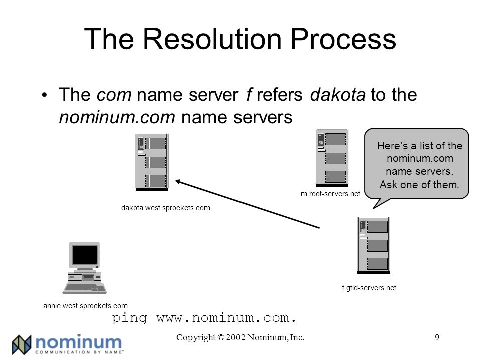 Copyright © 2002 Nominum, Inc.9 The Resolution Process The com name server f refers dakota to the nominum.com name servers ping