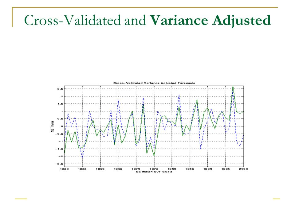 Cross-Validated and Variance Adjusted