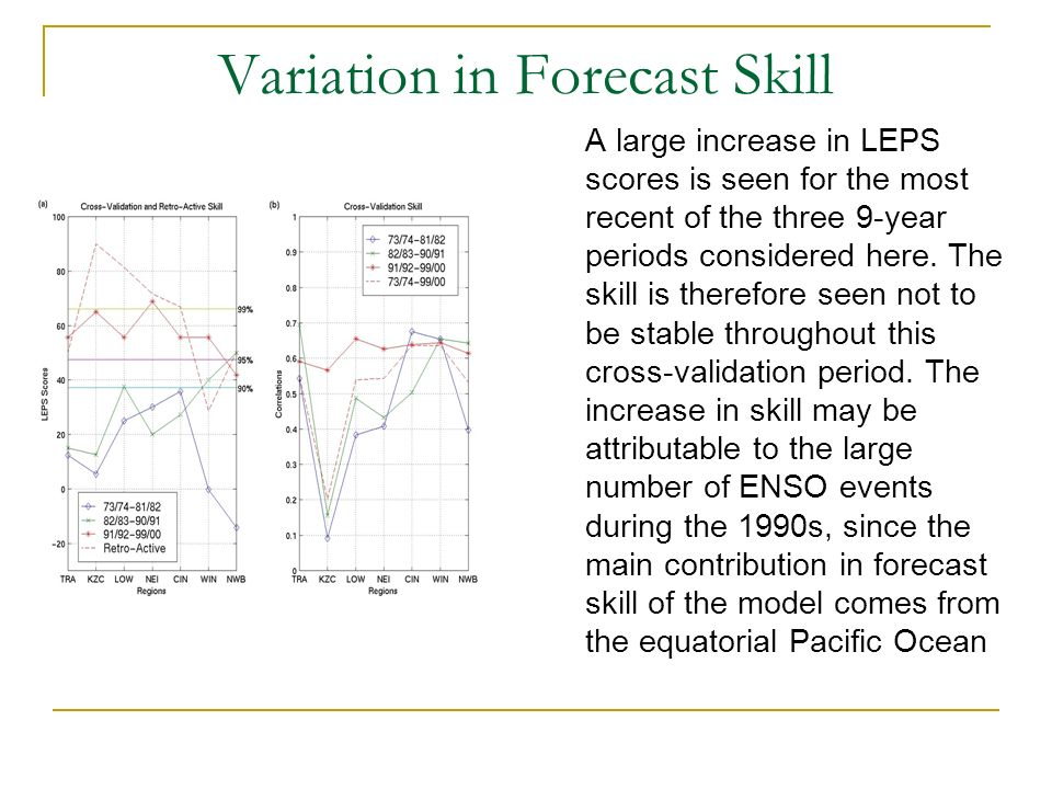Variation in Forecast Skill A large increase in LEPS scores is seen for the most recent of the three 9-year periods considered here.