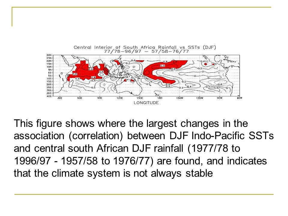 This figure shows where the largest changes in the association (correlation) between DJF Indo-Pacific SSTs and central south African DJF rainfall (1977/78 to 1996/97 - 1957/58 to 1976/77) are found, and indicates that the climate system is not always stable
