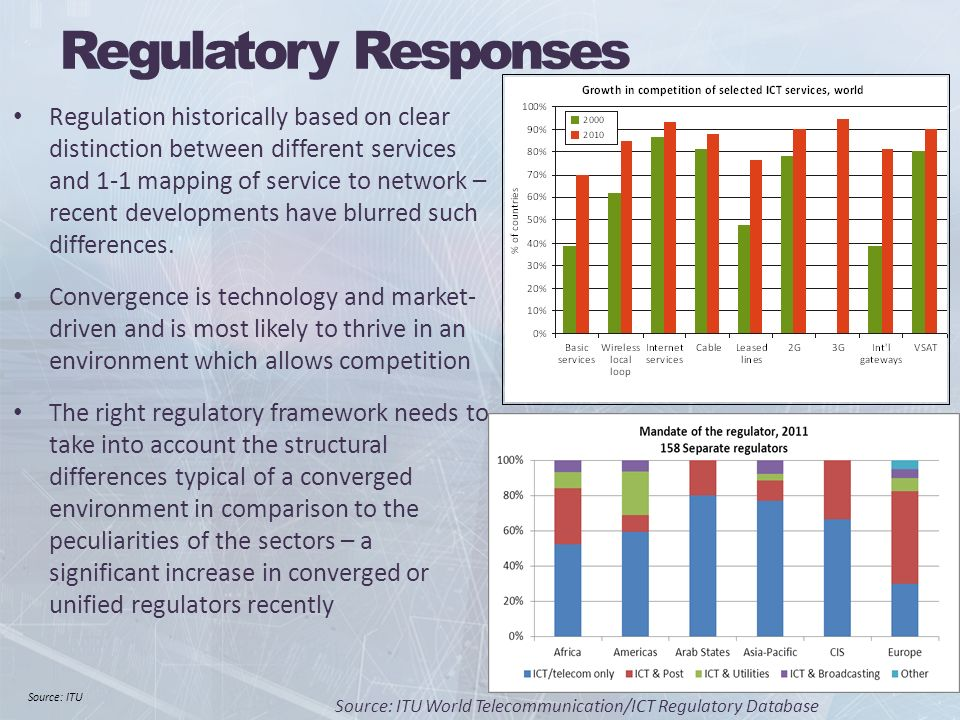 Regulatory Responses Regulation historically based on clear distinction between different services and 1-1 mapping of service to network – recent developments have blurred such differences.