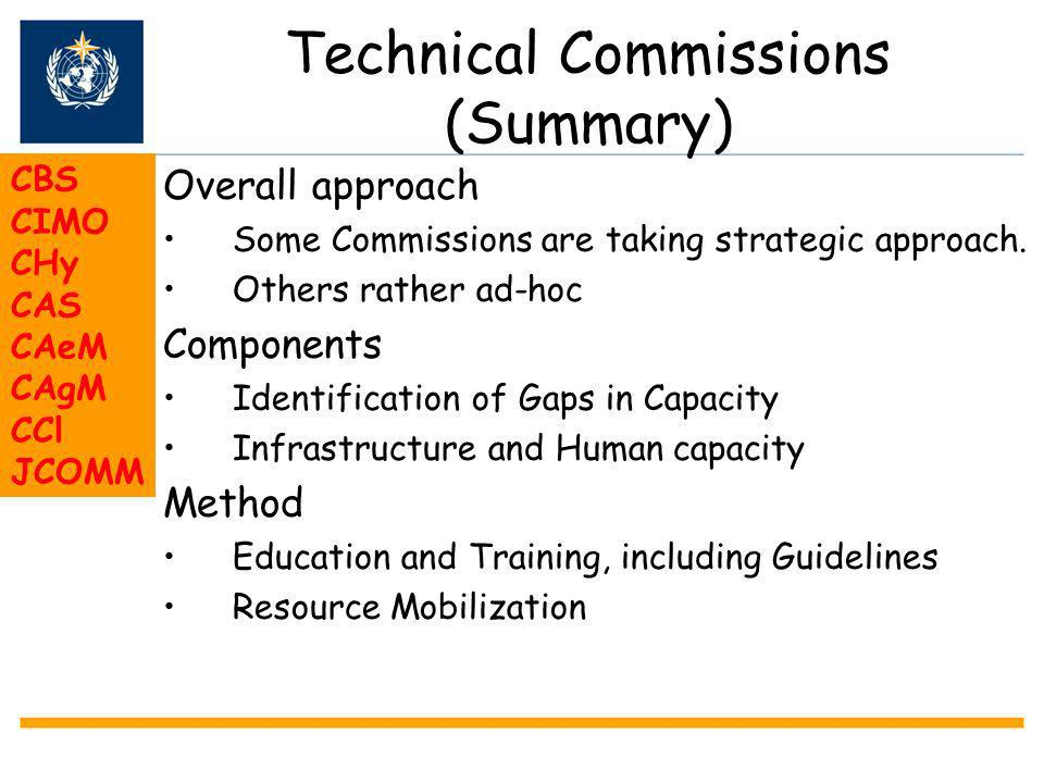 Technical Commissions (Summary) CBS CIMO CHy CAS CAeM CAgM CCl JCOMM Overall approach Some Commissions are taking strategic approach.
