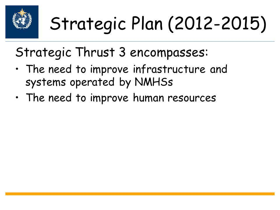 Strategic Plan (2012-2015) The main objectives of Strategic Thrust are to a)Focus attention on the education and training needs of NMHSs b)Increase awareness of the socio-economic benefits of NMHSs c)Assist NMHS managers in effective communication with stakeholders d)Assess and address NMHS training needs e)Expand the number of strategic partnerships f)Enhance resource mobilization