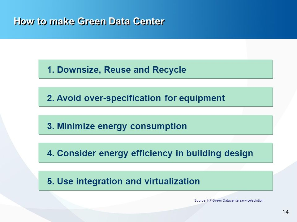 -14- 14 How to make Green Data Center Source: HP Green Datacenter service/solution 1. Downsize, Reuse and Recycle 2. Avoid over-specification for equi