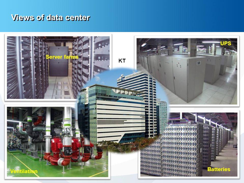 -5- Ventilation Server farms Batteries UPS KT Views of data center