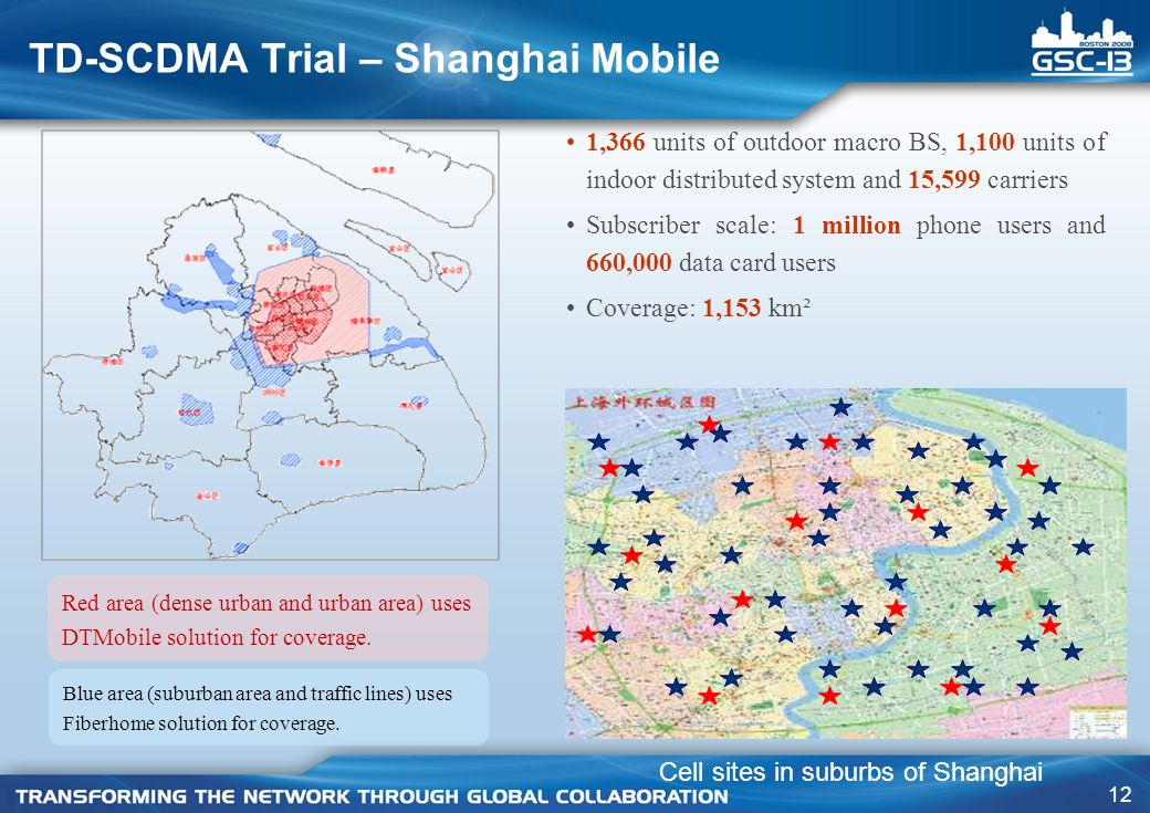 12 TD-SCDMA Trial – Shanghai Mobile Red area (dense urban and urban area) uses DTMobile solution for coverage. Blue area (suburban area and traffic li