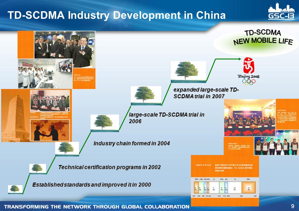 9 large-scale TD-SCDMA trial in 2006 Technical certification programs in 2002 Industry chain formed in 2004 Established standards and improved it in 2