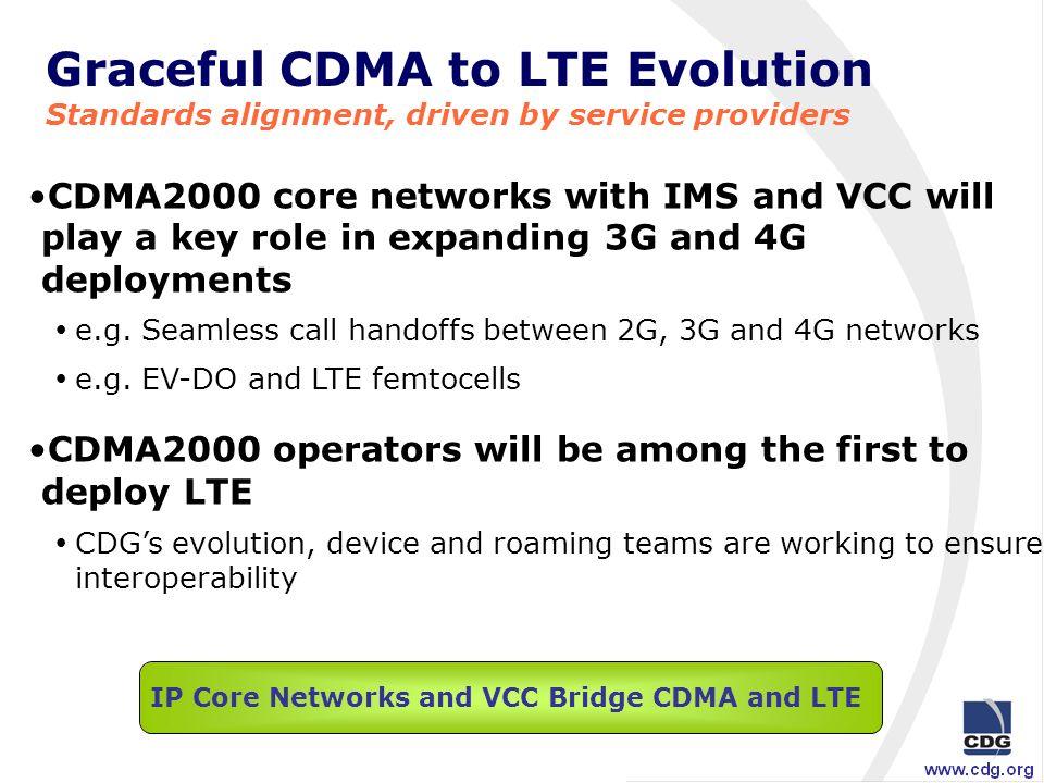 1xEV-DO Rel. 0 CDMA2000 1X 1xEV-DO Rev. A Multicarrier EV-DO Rev.