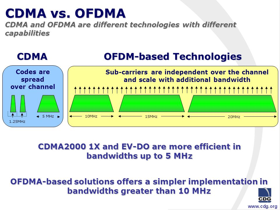Graceful CDMA to LTE Evolution Standards alignment, driven by service providers CDMA2000 core networks with IMS and VCC will play a key role in expanding 3G and 4G deployments e.g.