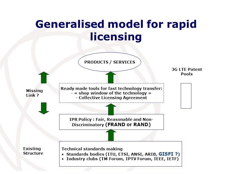 International Telecommunication Union Generalised model for rapid licensing PRODUCTS / SERVICES Ready made tools for fast technology transfer: - « shop window of the technology » - Collective Licensing Agreement IPR Policy : Fair, Reasonable and Non- Discriminatory (FRAND or RAND) Technical standards making Standards bodies (ITU, ETSI, ANSI, ARIB, GISFI .