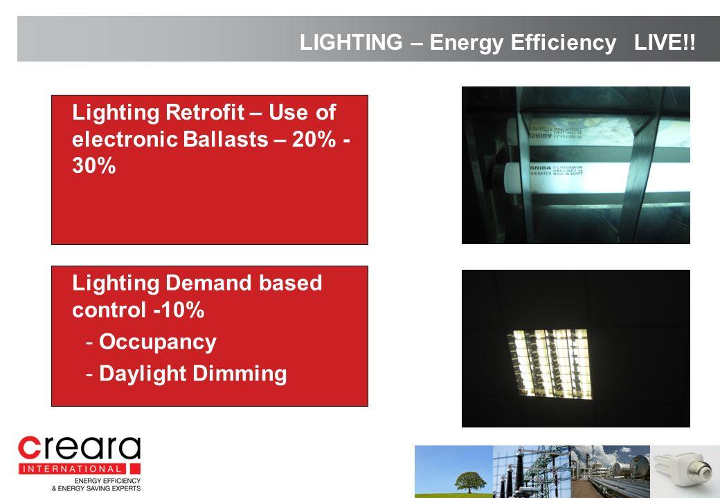 Lighting Retrofit – Use of electronic Ballasts – 20% - 30% LIGHTING – Energy Efficiency LIVE!! Lighting Demand based control -10% -Occupancy -Daylight
