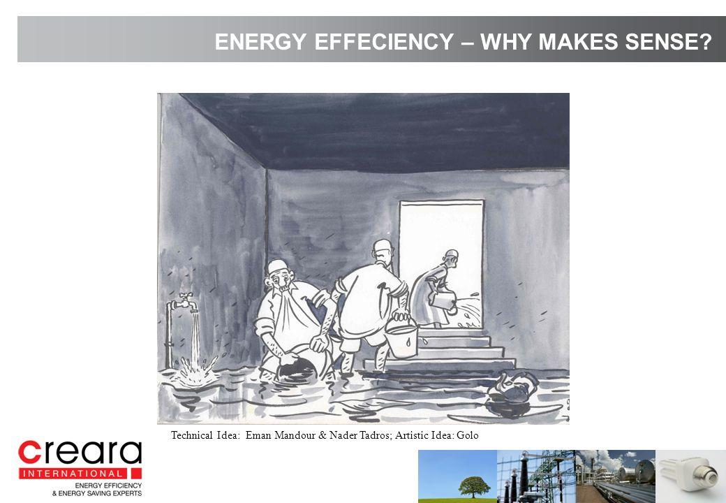 Technical Idea: Eman Mandour & Nader Tadros; Artistic Idea: Golo ENERGY EFFECIENCY – WHY MAKES SENSE?