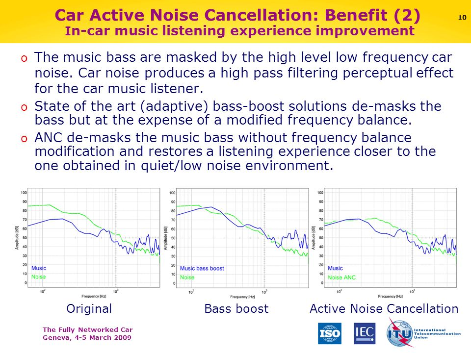 The Fully Networked Car Geneva, 4-5 March 2009 10 o The music bass are masked by the high level low frequency car noise. Car noise produces a high pas