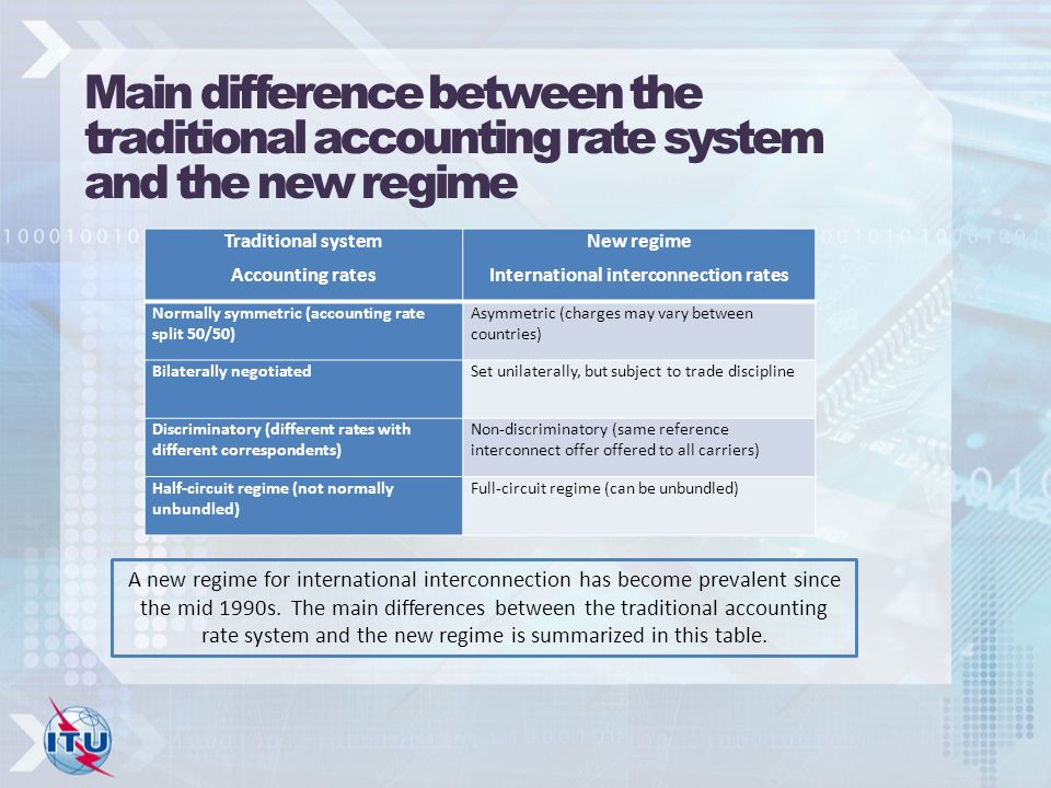 Main difference between the traditional accounting rate system and the new regime Traditional system Accounting rates New regime International interconnection rates Normally symmetric (accounting rate split 50/50) Asymmetric (charges may vary between countries) Bilaterally negotiatedSet unilaterally, but subject to trade discipline Discriminatory (different rates with different correspondents) Non-discriminatory (same reference interconnect offer offered to all carriers) Half-circuit regime (not normally unbundled) Full-circuit regime (can be unbundled) A new regime for international interconnection has become prevalent since the mid 1990s.