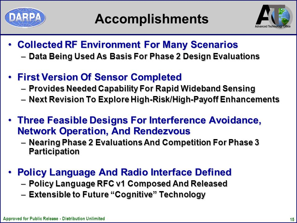 Approved for Public Release - Distribution Unlimited 15 Accomplishments Collected RF Environment For Many ScenariosCollected RF Environment For Many Scenarios –Data Being Used As Basis For Phase 2 Design Evaluations First Version Of Sensor CompletedFirst Version Of Sensor Completed –Provides Needed Capability For Rapid Wideband Sensing –Next Revision To Explore High-Risk/High-Payoff Enhancements Three Feasible Designs For Interference Avoidance, Network Operation, And RendezvousThree Feasible Designs For Interference Avoidance, Network Operation, And Rendezvous –Nearing Phase 2 Evaluations And Competition For Phase 3 Participation Policy Language And Radio Interface DefinedPolicy Language And Radio Interface Defined –Policy Language RFC v1 Composed And Released –Extensible to Future Cognitive Technology