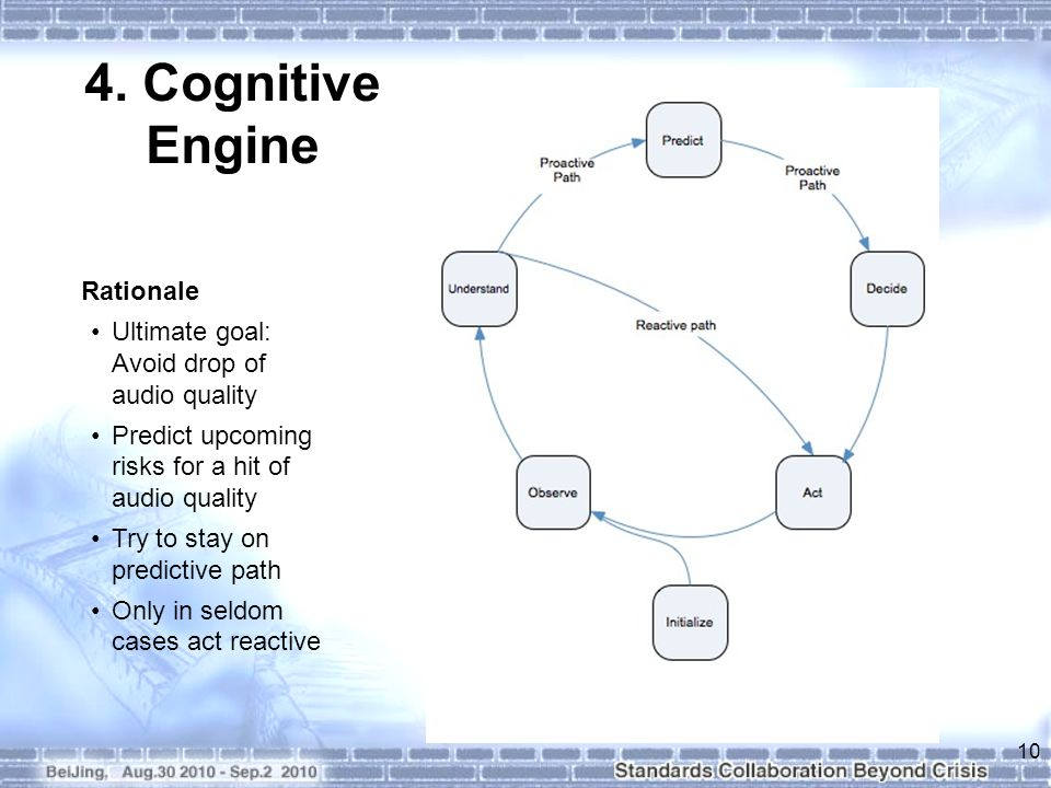 4. Cognitive Engine 10 Rationale Ultimate goal: Avoid drop of audio quality Predict upcoming risks for a hit of audio quality Try to stay on predictiv