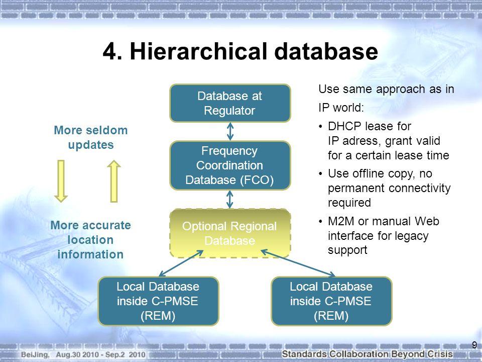 4. Hierarchical database 9 Database at Regulator Optional Regional Database Local Database inside C-PMSE (REM) Local Database inside C-PMSE (REM) Freq