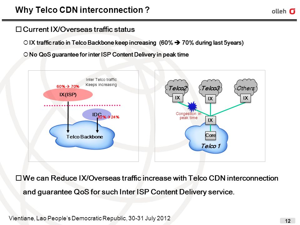 12 Why Telco CDN interconnection .