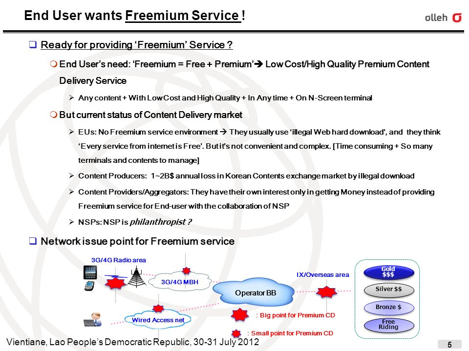 5 End User wants Freemium Service . Ready for providing Freemium Service .