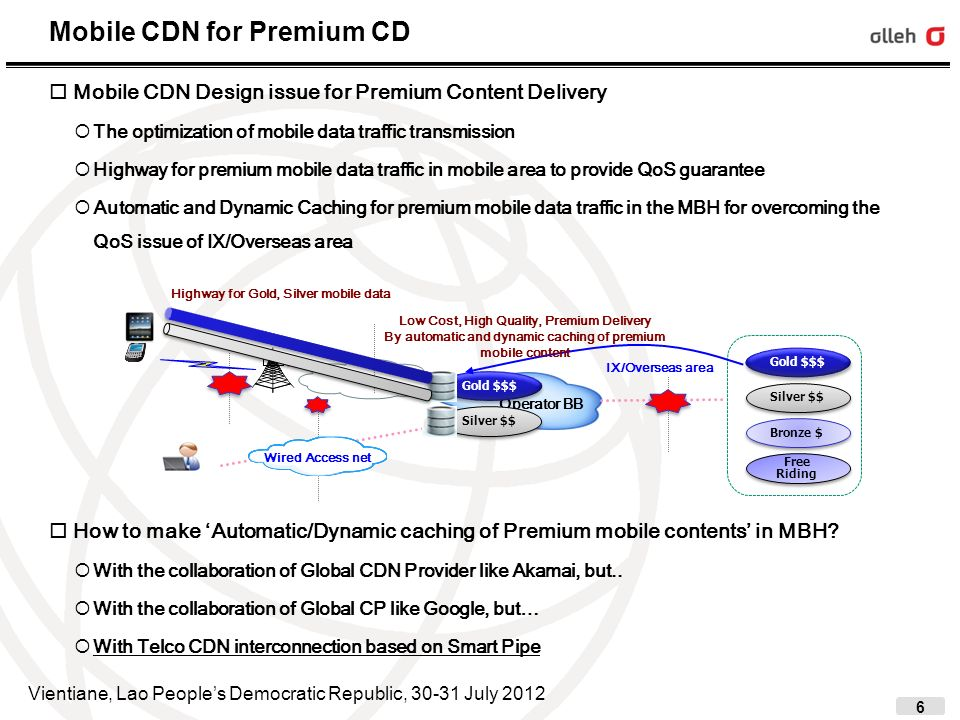 17 Inter-CDN Contents Routing VoD & Live contents delivery, Massive Software Distribution Differentiated Delivery (QoS test) Content delivery over IPv6 Network CDN Exchange(3rd party interworking) Measurement test of Inter-CDN content delivery quality Global Telco CDN interconnection PoC test items Major test items for CDNi technology Vientiane, Lao Peoples Democratic Republic, 30-31 July 2012