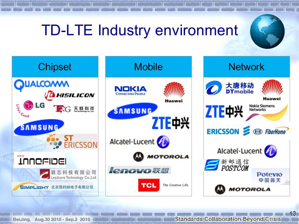TD-LTE Industry environment ChipsetMobileNetwork 13