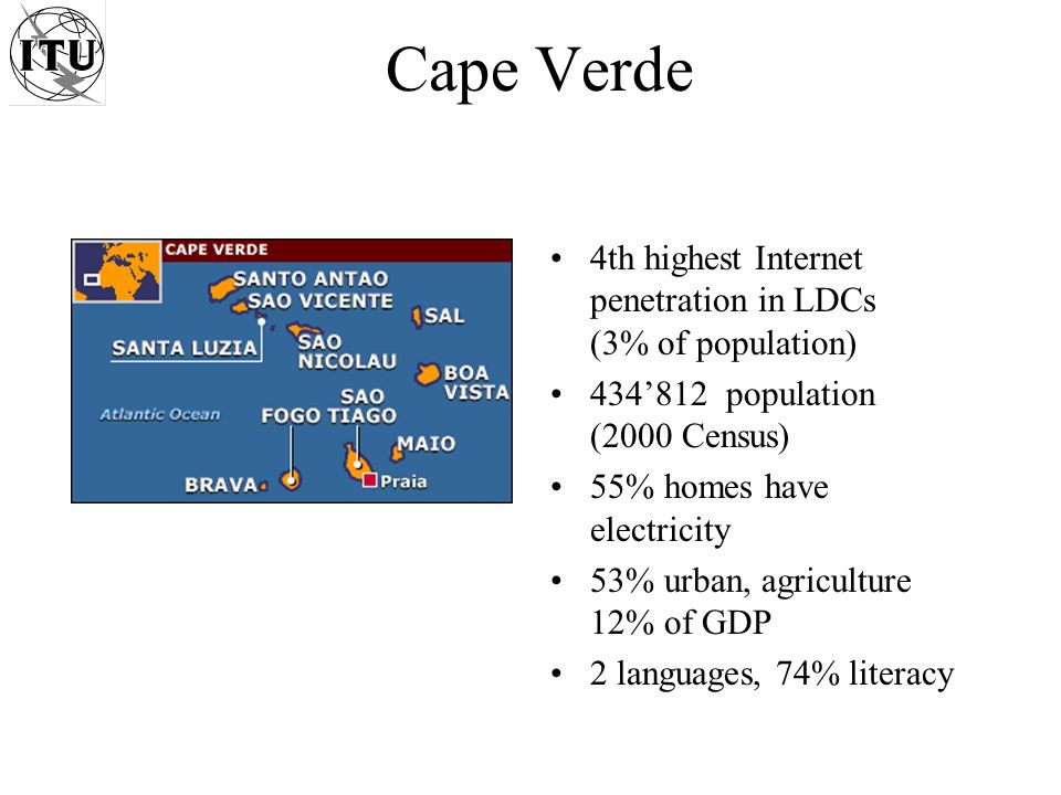 Cape Verde 4th highest Internet penetration in LDCs (3% of population) 434812 population (2000 Census) 55% homes have electricity 53% urban, agriculture 12% of GDP 2 languages, 74% literacy