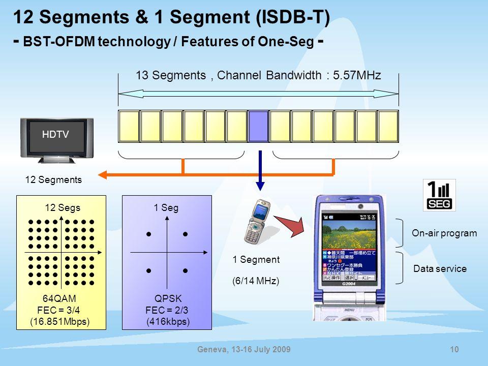 Geneva, 13-16 July 200910 13 Segments, Channel Bandwidth : 5.57MHz On-air program Data service 12 Segments 1 Segment HDTV 64QAM FEC = 3/4 (16.851Mbps) 12 Segs1 Seg QPSK FEC = 2/3 (416kbps) (6/14 MHz) 12 Segments & 1 Segment (ISDB-T) - BST-OFDM technology / Features of One-Seg -
