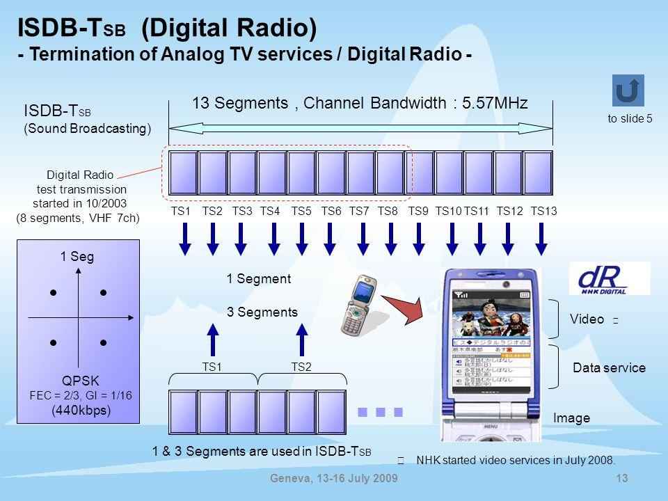 Geneva, 13-16 July 2009 ISDB-T SB (Digital Radio) - Termination of Analog TV services / Digital Radio - 13 13 Segments, Channel Bandwidth : 5.57MHz Video Data service 1 Segment 1 Seg QPSK FEC = 2/3, GI = 1/16 (440kbps) TS1TS2TS3TS4TS5TS6TS7TS8TS9TS10TS11TS12TS13 3 Segments TS1TS2 Image NHK started video services in July 2008.