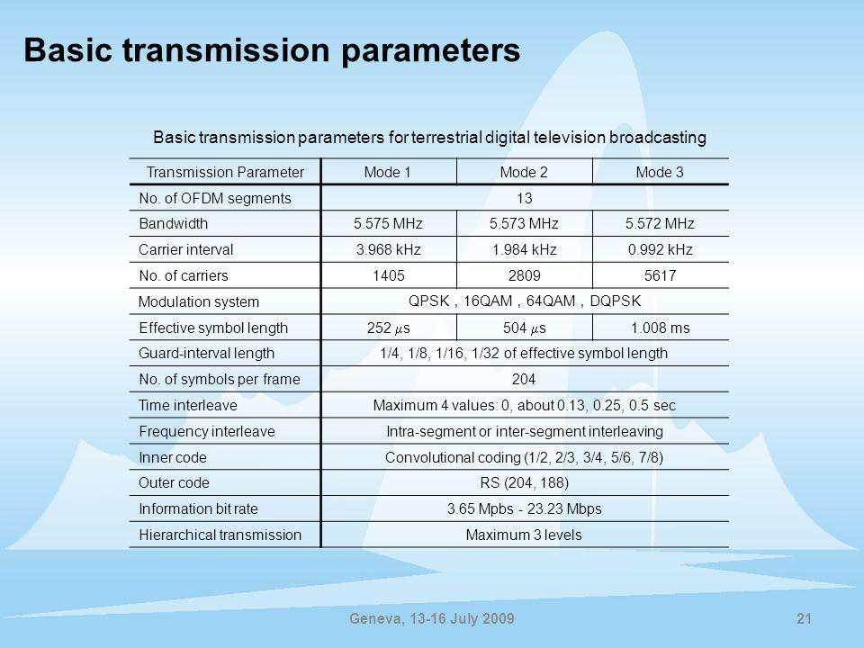Geneva, 13-16 July 200921 Transmission ParameterMode 1Mode 2Mode 3 No.