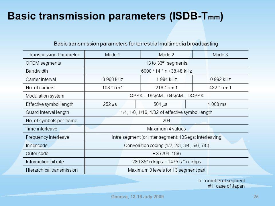 Geneva, 13-16 July 200925 Transmission ParameterMode 1Mode 2Mode 3 OFDM segments13 to 33 #1 segments Bandwidth6000 / 14 * n +38.48 kHz Carrier interval3.968 kHz1.984 kHz0.992 kHz No.