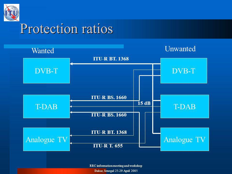 RRC information meeting and workshop Dakar, Senegal April 2005 Protection ratios DVB-T T-DAB Analogue TV DVB-T T-DAB Analogue TV Wanted Unwanted ITU-R BT.