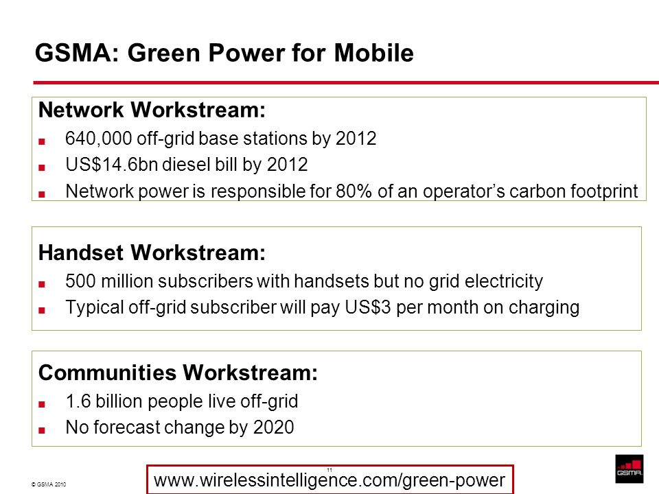 © GSMA 2010 11 GSMA: Green Power for Mobile Network Workstream: 640,000 off-grid base stations by 2012 US$14.6bn diesel bill by 2012 Network power is responsible for 80% of an operators carbon footprint Handset Workstream: 500 million subscribers with handsets but no grid electricity Typical off-grid subscriber will pay US$3 per month on charging Communities Workstream: 1.6 billion people live off-grid No forecast change by 2020 www.wirelessintelligence.com/green-power
