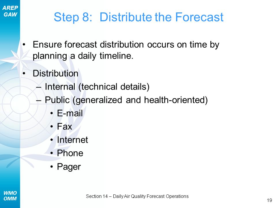 AREP GAW Section 14 – Daily Air Quality Forecast Operations 19 Step 8: Distribute the Forecast Ensure forecast distribution occurs on time by planning a daily timeline.
