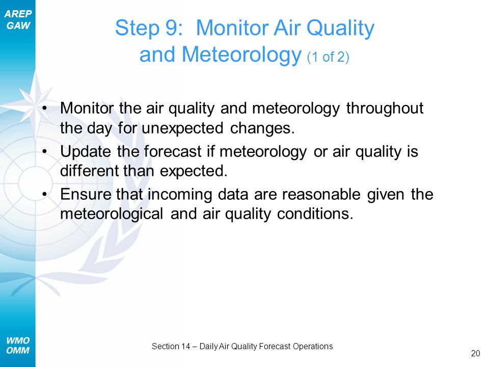 AREP GAW Section 14 – Daily Air Quality Forecast Operations 20 Step 9: Monitor Air Quality and Meteorology (1 of 2) Monitor the air quality and meteorology throughout the day for unexpected changes.