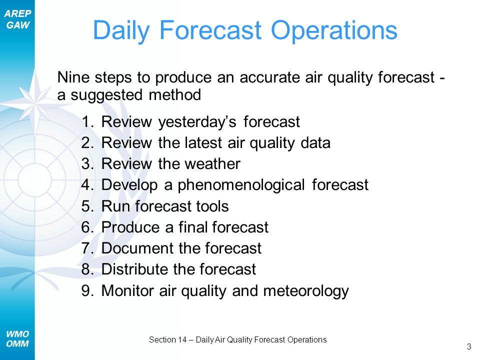 AREP GAW Section 14 – Daily Air Quality Forecast Operations 4 Daily Forecast Operations Day 0 (August 22, 2005) Day 1 (August 23, 2005) Example Forecast: Sacramento, California, USA