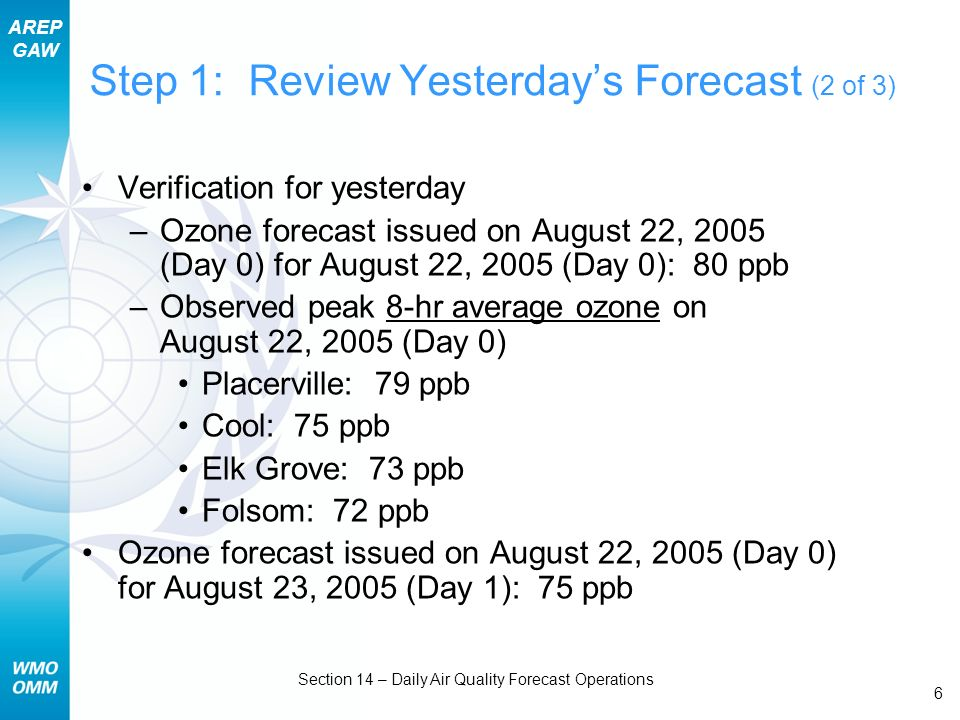 AREP GAW Section 14 – Daily Air Quality Forecast Operations 7 Step 1: Review Yesterdays Forecast (3 of 3) Discussion issued on August 22, 2005 (Day 0): Today, skies will remain sunny and temperatures will be seasonably warm.