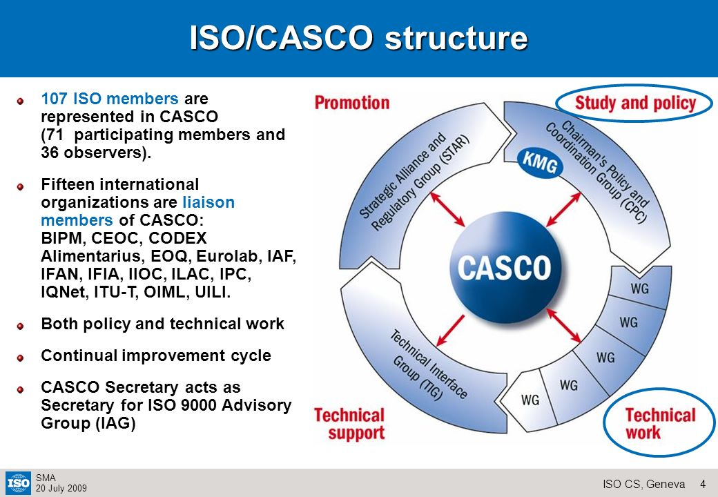14ISO CS, Geneva SMA 20 July 2009 ISO/IEC 17021 Conformity assessment – Requirements for bodies providing audit and certification of management systems Principles and requirements for the competence, consistency and impartiality of the audit and certification of management systems of ALL types and for the bodies providing these activities Management system – system to establish policy and objectives and to achieve those objectives