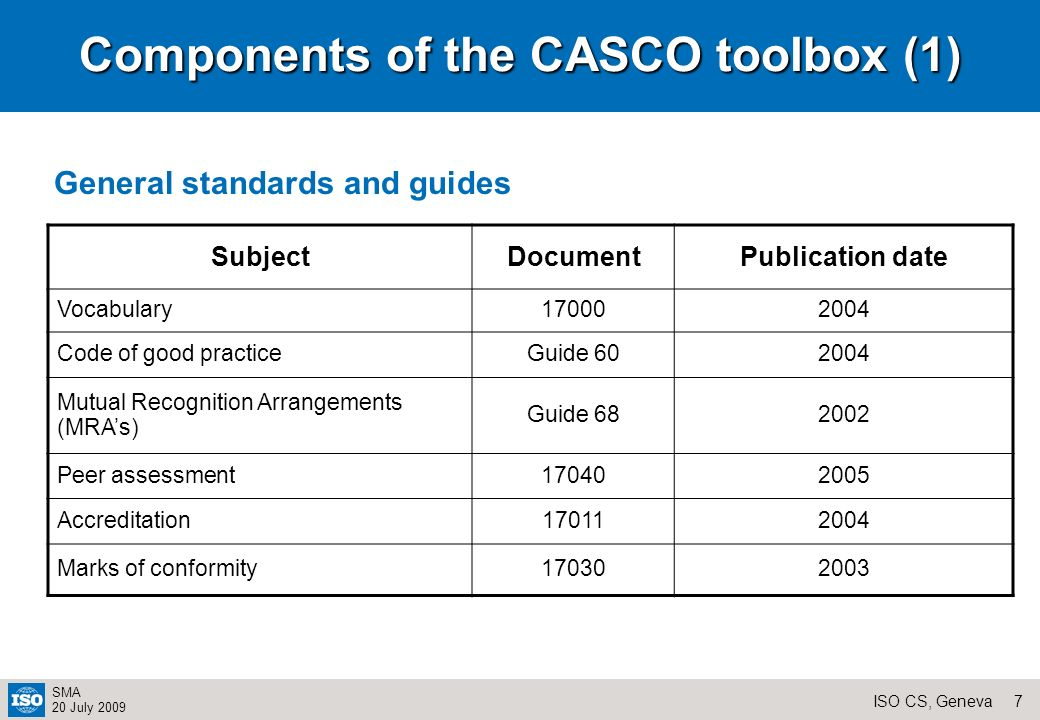 17ISO CS, Geneva SMA 20 July 2009 Common elements ISO/IEC International Standards and Guides on conformity assessment are written on an understanding of some basic common elements Impartiality (ISO/PAS 17001) Confidentiality (ISO/PAS 17002) Complaints and appeals (ISO/PAS 17003) Disclosure of information (ISO/PAS 17004) Use of management systems (ISO/PAS 17005)